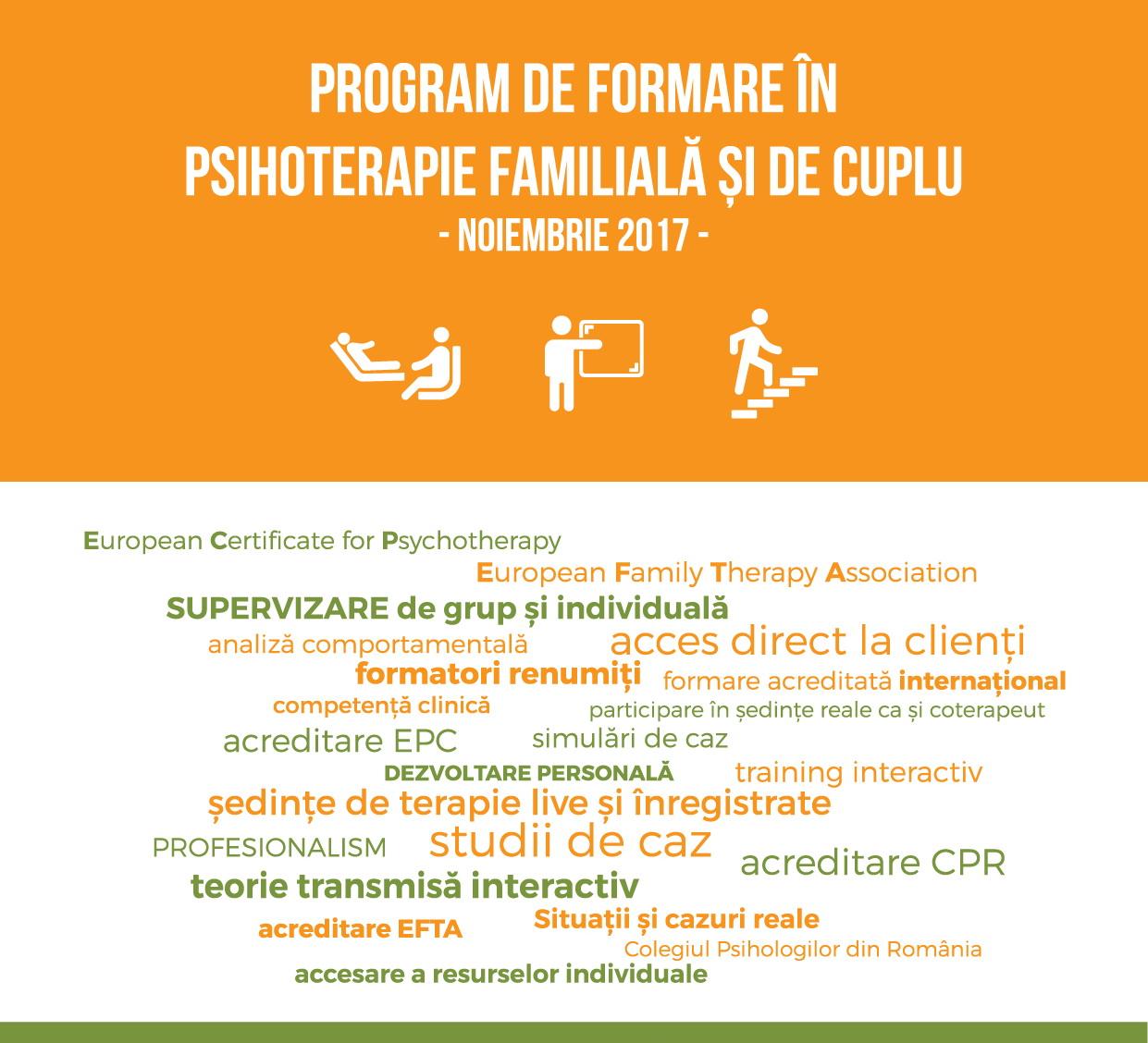 Formare în terapie familială și de cuplu